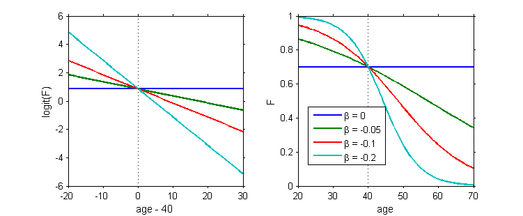 Covariate3b.png